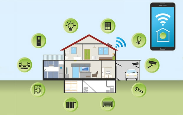 The Smart Home Automation Trifecta